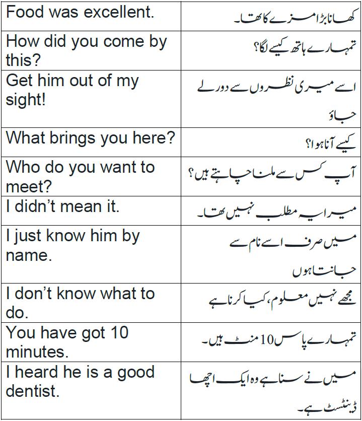 English to Urdu Sentences Spoken English 21