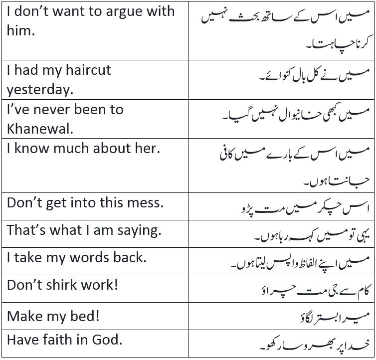 English to Urdu Sentences Spoken English 25