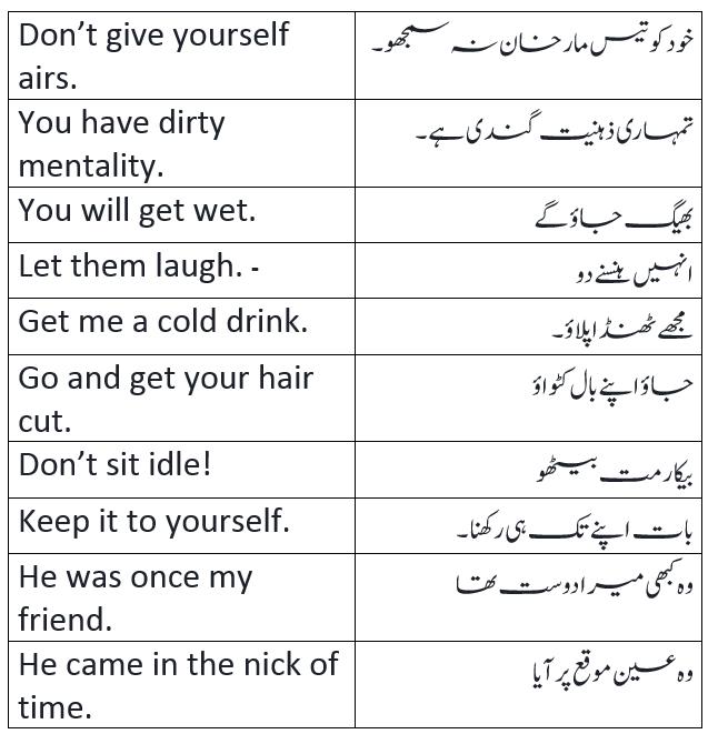 English to Urdu Sentences Spoken English 30