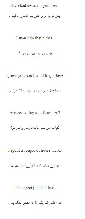 Daily Use English Sentences With Urdu Translation and PDF, Set-10