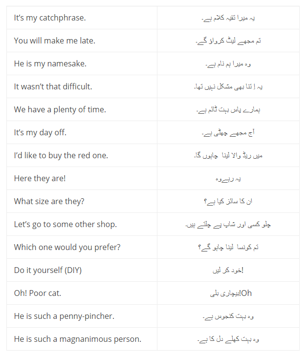 Daily Use English Sentences With Urdu Translation and PDF, Set-4
